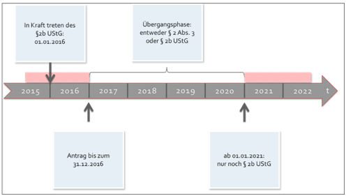 kartellrecht skript pdf